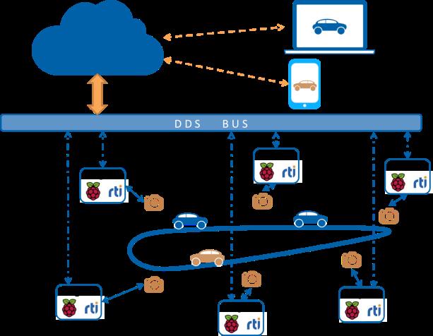 techChallengeDiagram