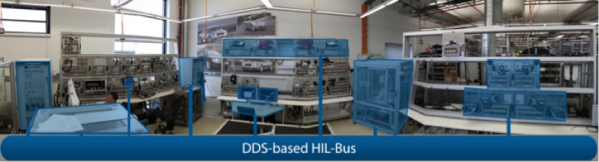DDS-based HIL-Bus