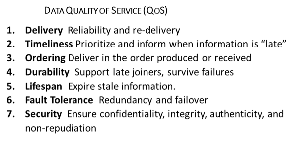 The IIRA outlines several data quality of service capabilities for the connectivity core standard. These ensure efficient, reliable, secure operation for critical infrastructure.